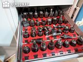 Accessories of Index ABC  machine
