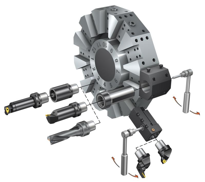 Machinery - Sandvik Coromant cutting tools EMO Hanover